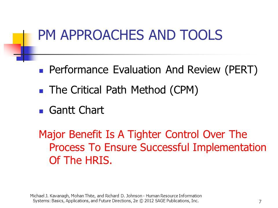 Project Mgmt and HR Mgmt Advice and HRMS Implementation GANTT