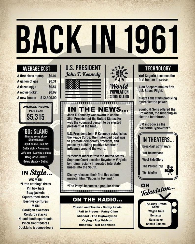 Back In 1961 Newspaper Poster PRINTABLE | 1961 PRI