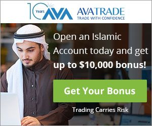 Learn about forex in islam