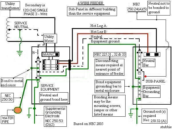 [DIAGRAM_5FD]  2416d1203439929-sub-panel-grounding-question-4-wire-subpanel-detached.jpg  (600×450) | Electricity, Detached garage, House wiring | Detached Garage Wiring Plan |  | Pinterest