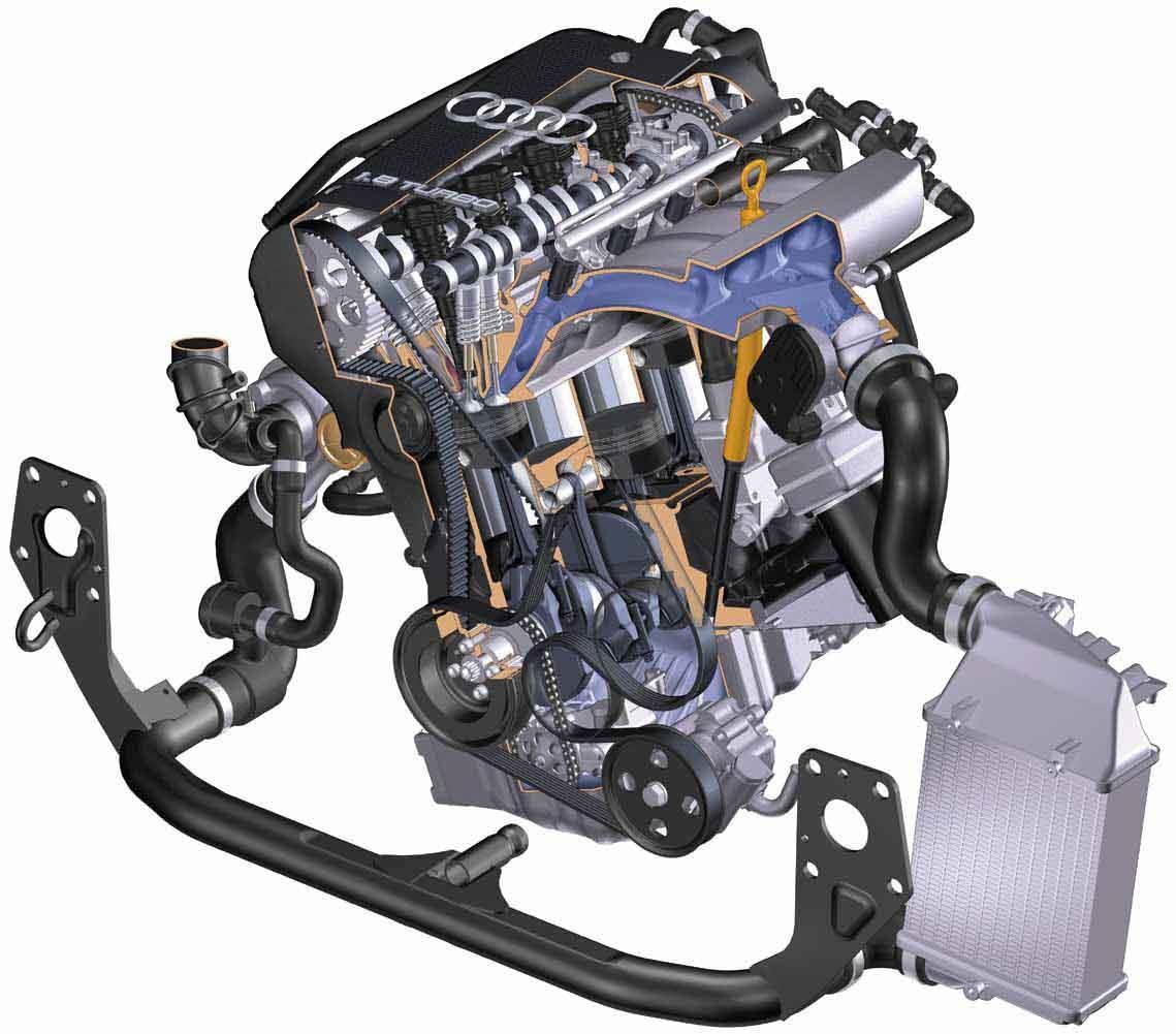 Audi 1.8t Engine - A4 B6