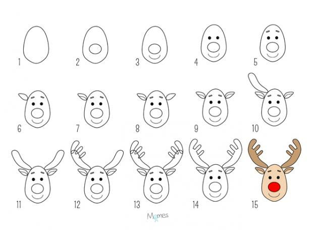 Apprendre dessiner un renne de no l noel - Apprendre a dessiner un pingouin ...