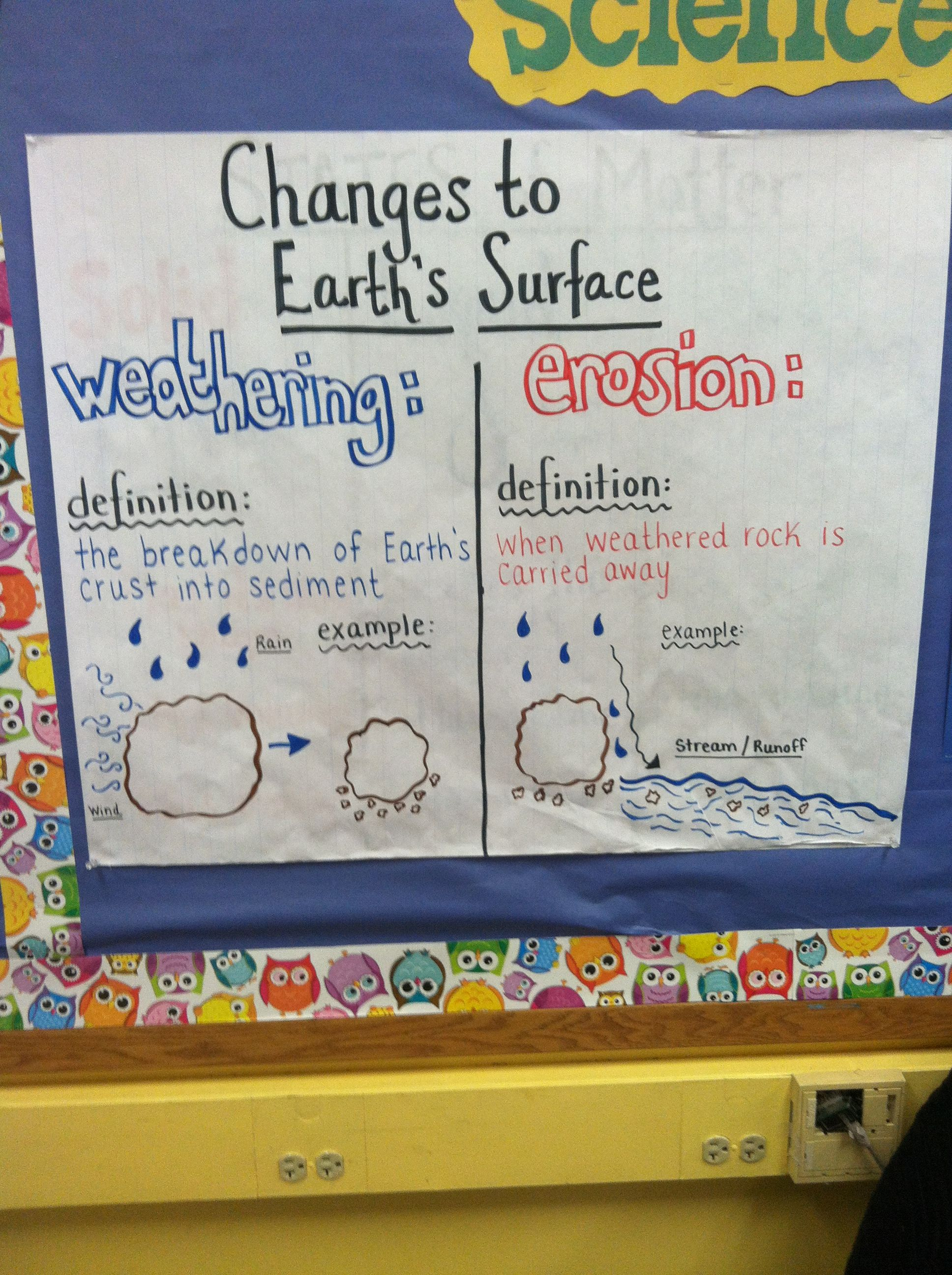 Earth S History Weathering And Erosion Anchor Chart This