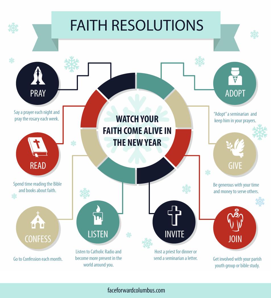 Faith Resolutions Infographic Catholic Faith New Years Resolutions Catholic Radio Pray The Rosary Get Involved Faith Womens Bible Study Catholic Radio