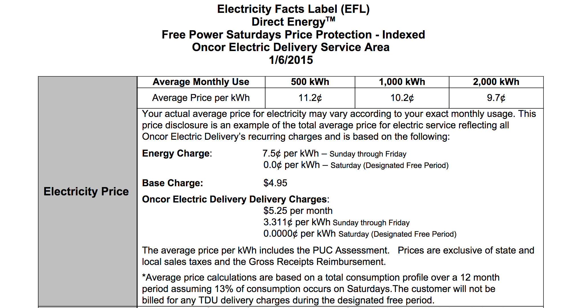 What Is An Electricity Facts Label Efl And Why Does It Matter Texas Electricity Examiner Energy Plan Renewable Sources Of Energy Electricity