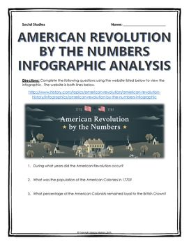 an introduction to the analysis of american revolution An introduction to the study of history he study of history is the search for the answers to four basic questions: t  causes of the american revolution.