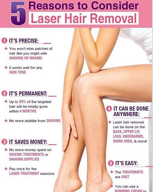 Regrow Your Hair Laser Hair Removal Treatment Laser Hair Removal Best Laser Hair Removal