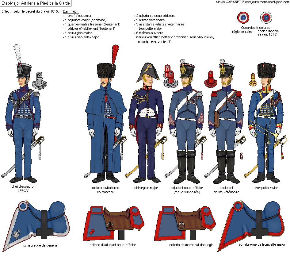 Artiglieria a piedi della guardia imperiale - stato maggiore di reggimento