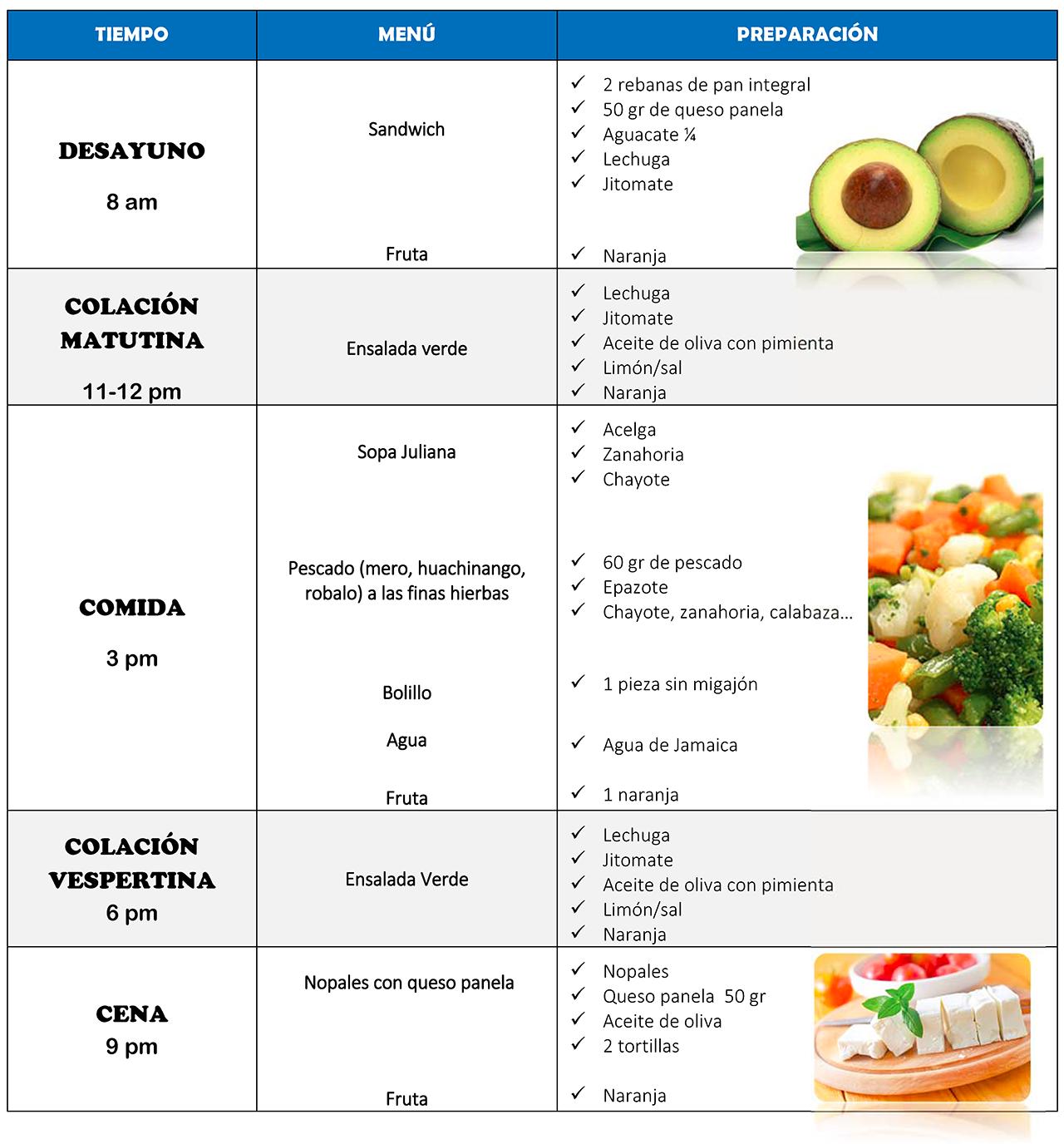 dieta 1300 calorias | Dietas | Pinterest