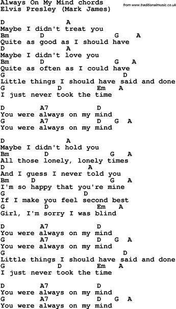 Song Lyrics with guitar chords for Always On My Mind | gituar songs ...