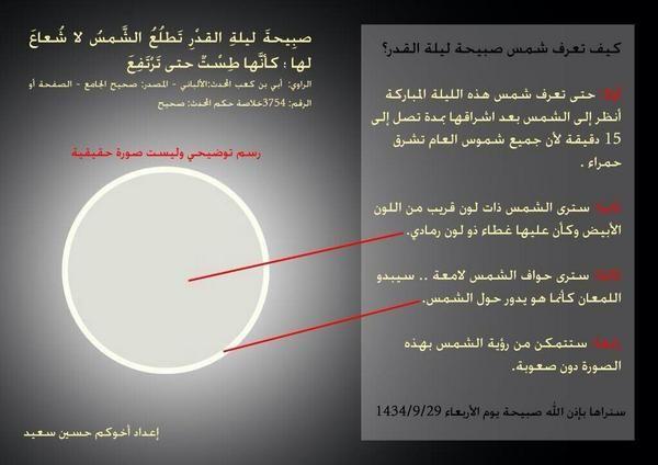 أم شهد ريمآ On Twitter Ramadan Weather Weather Screenshot