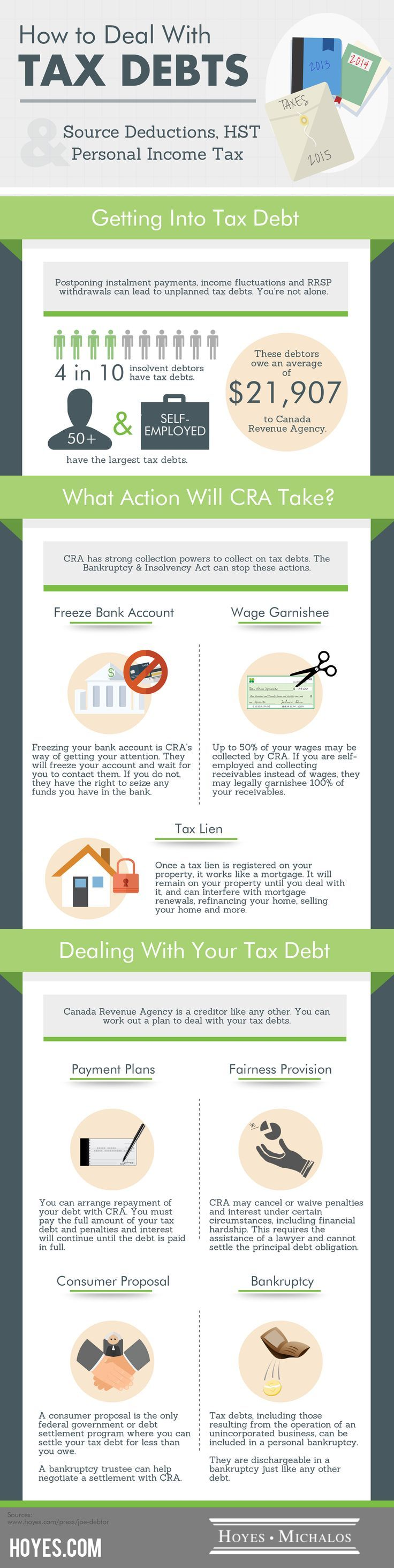 Our Infographic Explains How Many People Get Into Tax Debt What Can Happen If You Stay In Debt And What Options You Have For Dealing Wi Tax Debt Tax Help Debt