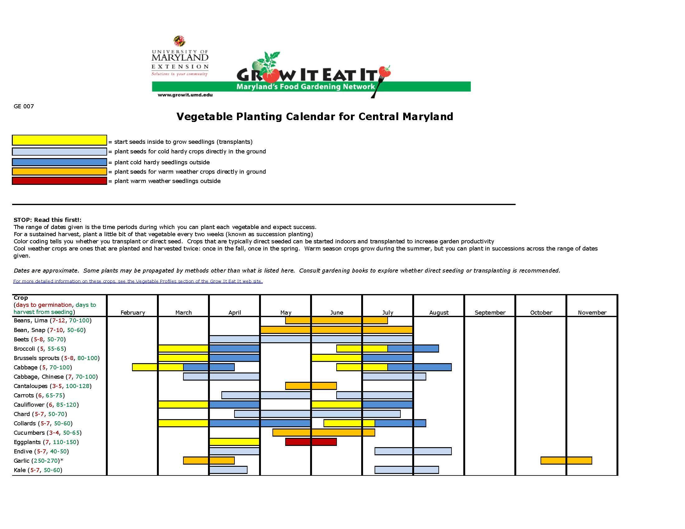 Umd Veggie Planting Calendar Zone 7 Planting Calendar Vegetable