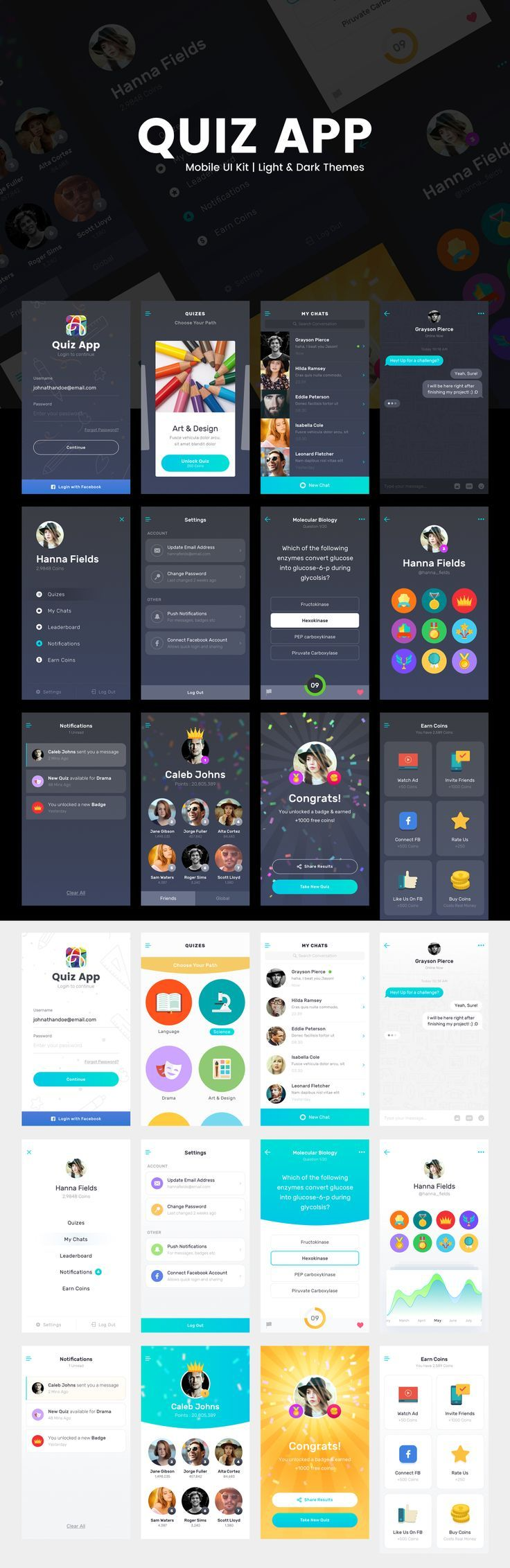 Quiz App is a mobile UI kit created using Sketch, aimed to