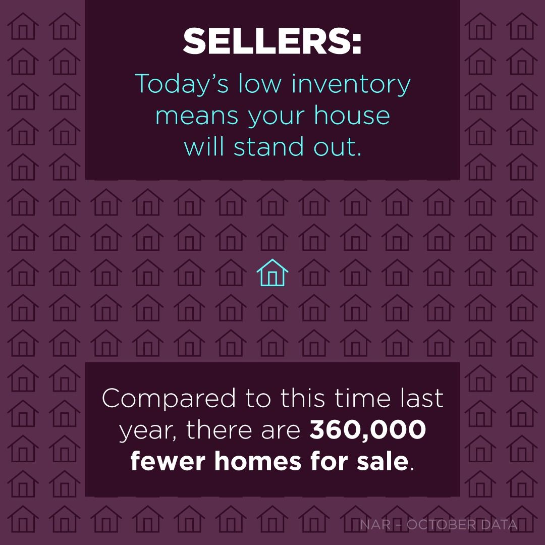 Today Slow Inventory Means Your House Will Stand Out In 2021 Atlanta Real Estate Real Estate Information Things To Sell