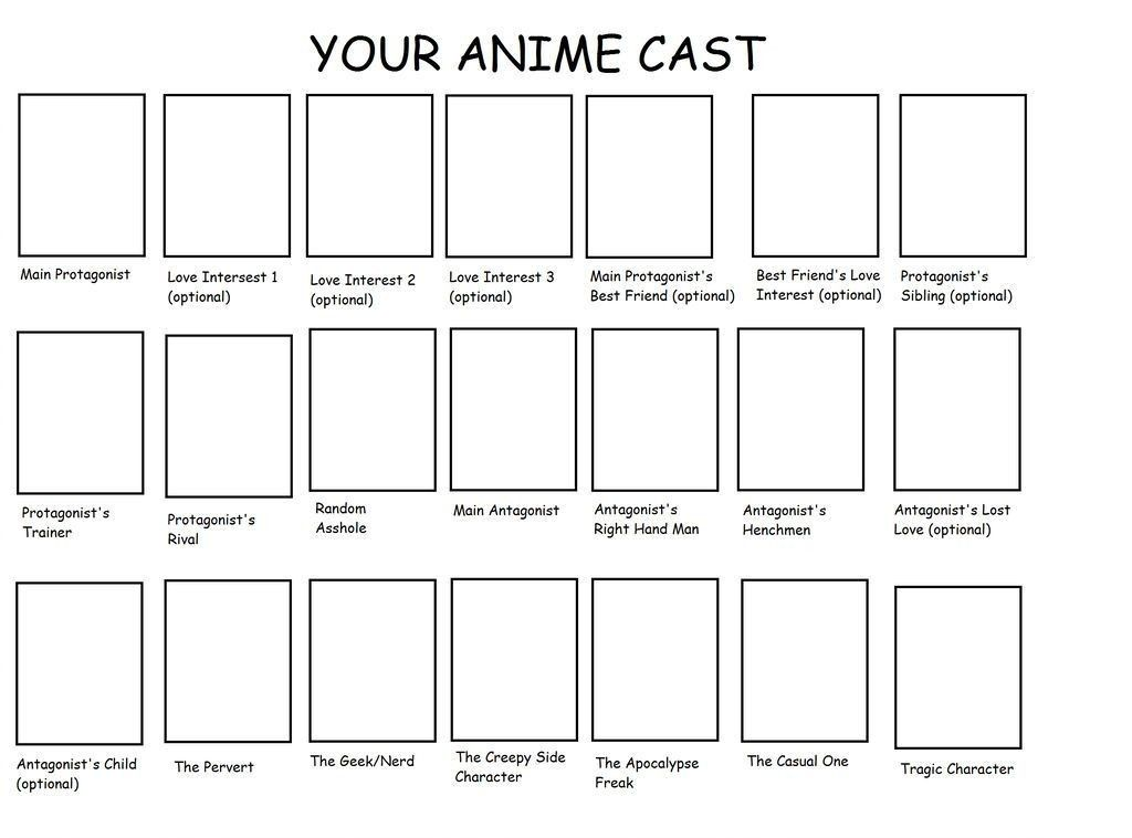Anime Cast Drawing Meme Drawing Challenge Create Memes