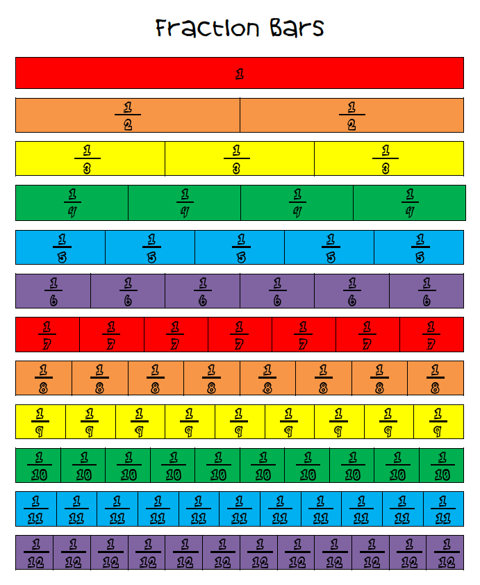 pin by victoria leon on tpt free lessons fraction bars fractions math lessons. Black Bedroom Furniture Sets. Home Design Ideas