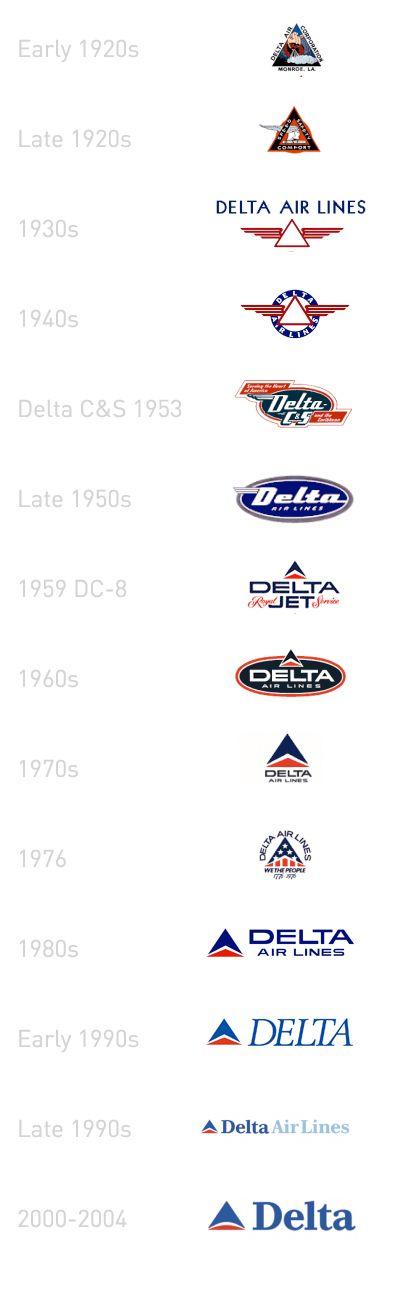 korean air airlines logo | Commercial Airline Logos | Pinterest ...
