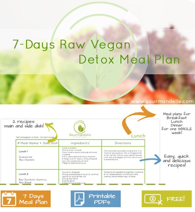 7 day free raw vegan meal plan vegan recipes pinterest detox 7 days raw vegan detox meal plan free printable by gourmandelle forumfinder Images