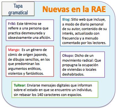 Nuevas Palabras En La Rae Aprender Espanol Gramatica Vocabulario