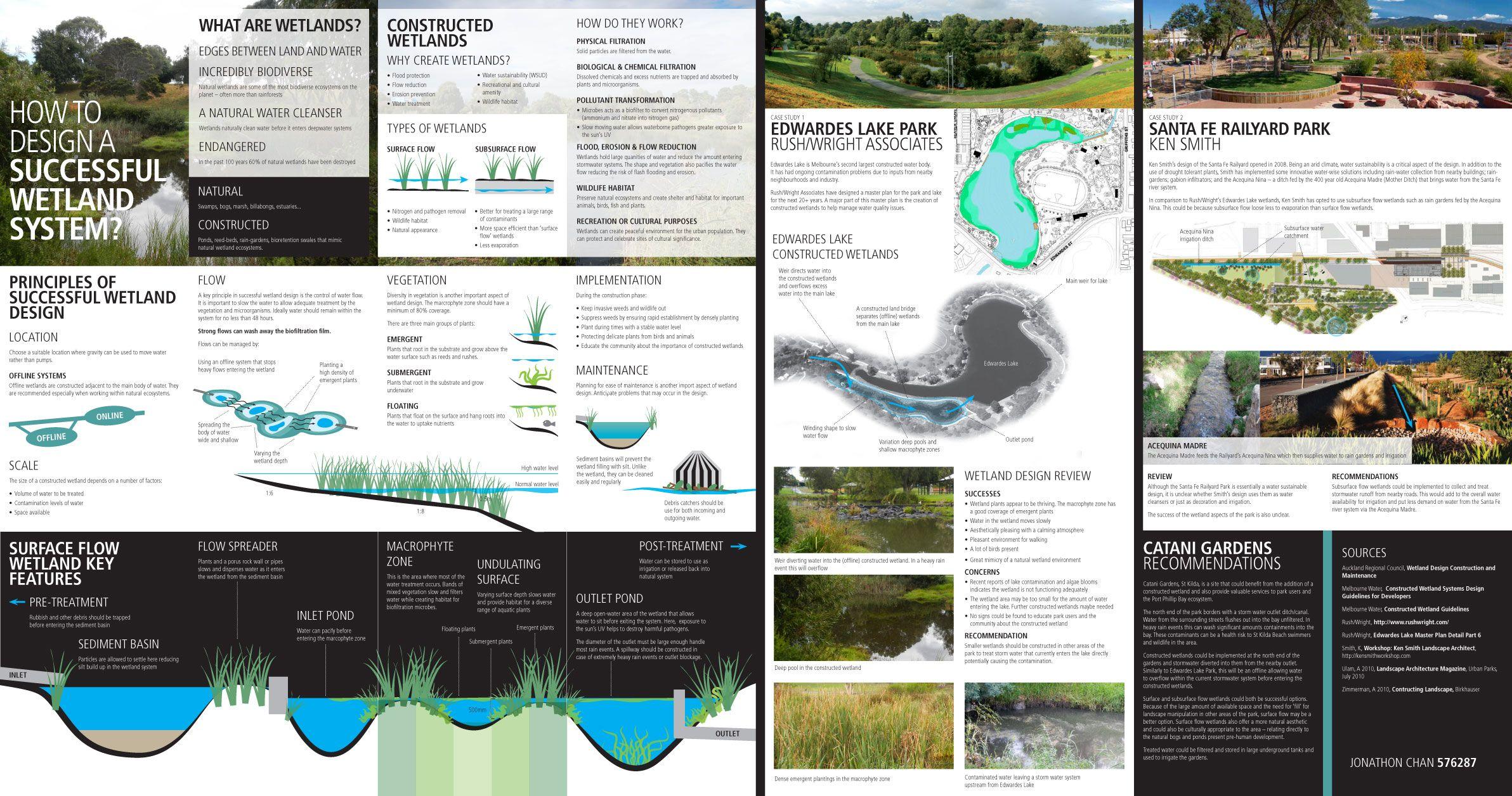 Image result for poster design landscape | Poster design | Design ...