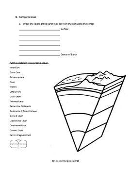 Earth's Layers Quest, Research, and Assessment and