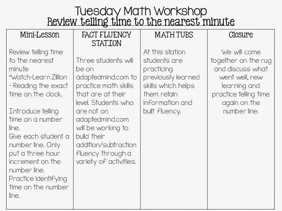 Image result for math workshop lesson plan template Primary Math - math lesson plan template