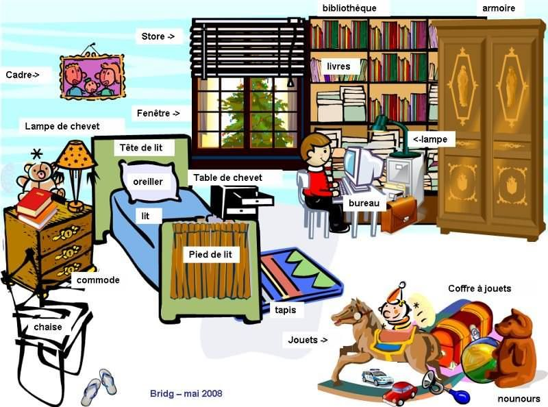Vocabulaire ma chambre 2 french grammar pinterest for Chambre in french