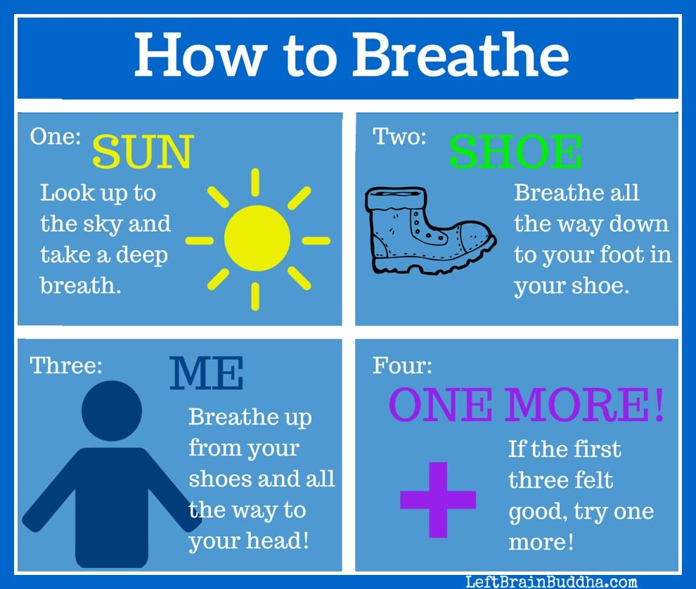 25++ What is mindful breathing trends