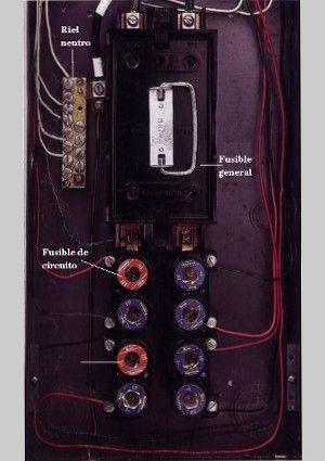 panel de fusibles