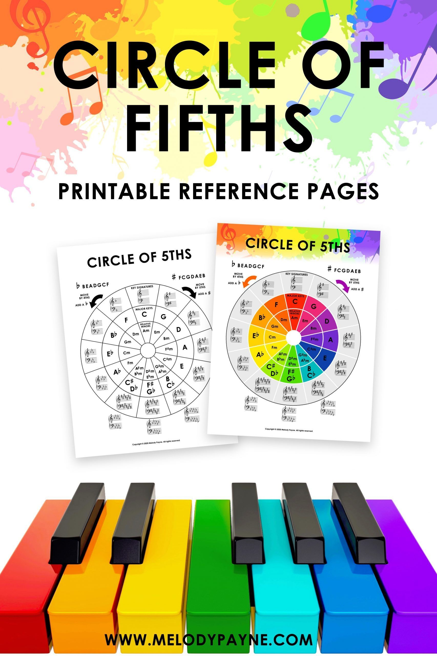 Circle Of Fifths Reference Sheets In