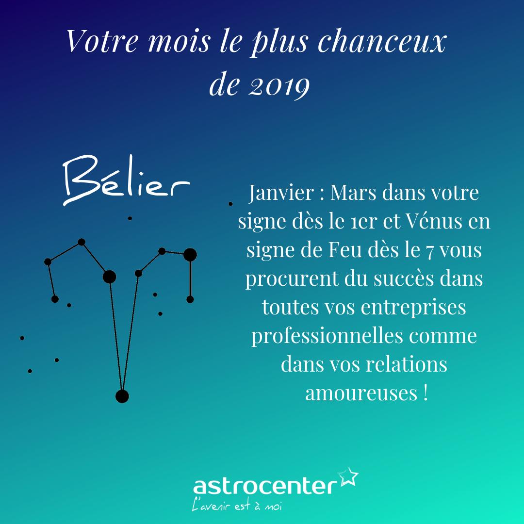f58d784fe8f685 Le mois le plus chanceux de 2019 pour chaque signe astro  horoscope   nouvelleannée