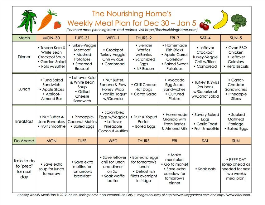 Bi-Weekly Meal Plan for December 23 u2013 January 5 Weekly meal - weekly menu