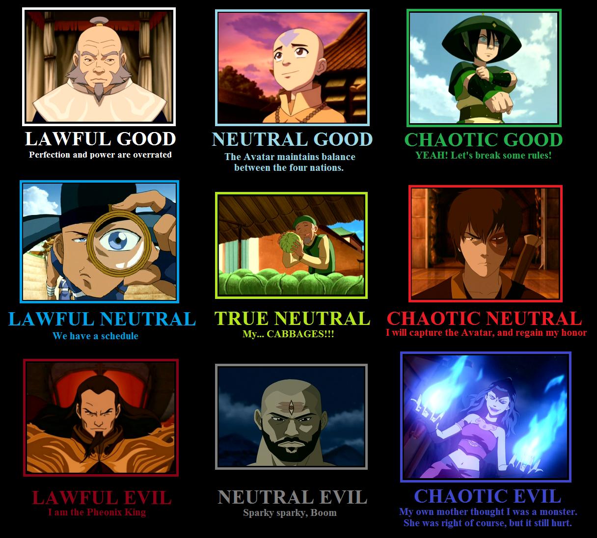 Team Avatar: Azula Is Like Super-Mega-Chaos-Devil-Satan-Evil