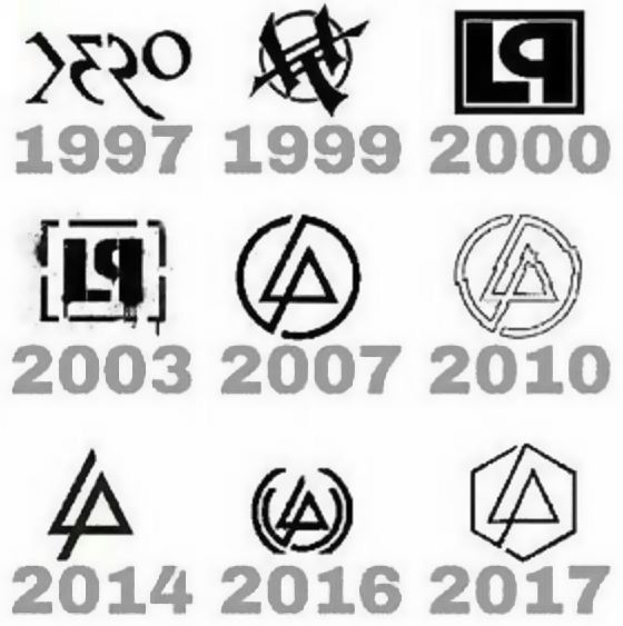 40++ Linkinpark logo ideas