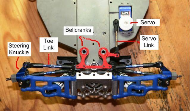 Slash Steering setup / bellcranks / toe link pictorial | R/C