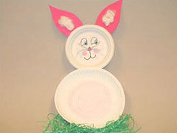 Paper Plate Easter Bunny & Paper Plate Easter Bunny   Easter bunny Easter and Easter crafts