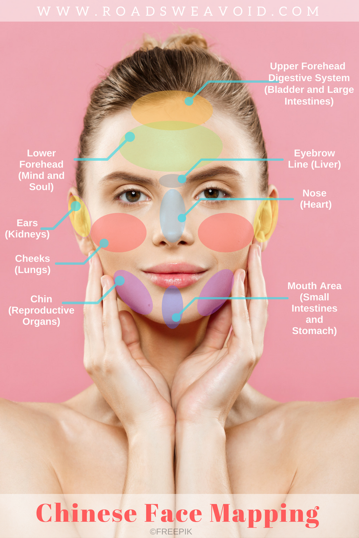 chinese face mapping technique how you can use the face map to see what part of your body is in trouble chinesefacemap [ 735 x 1102 Pixel ]