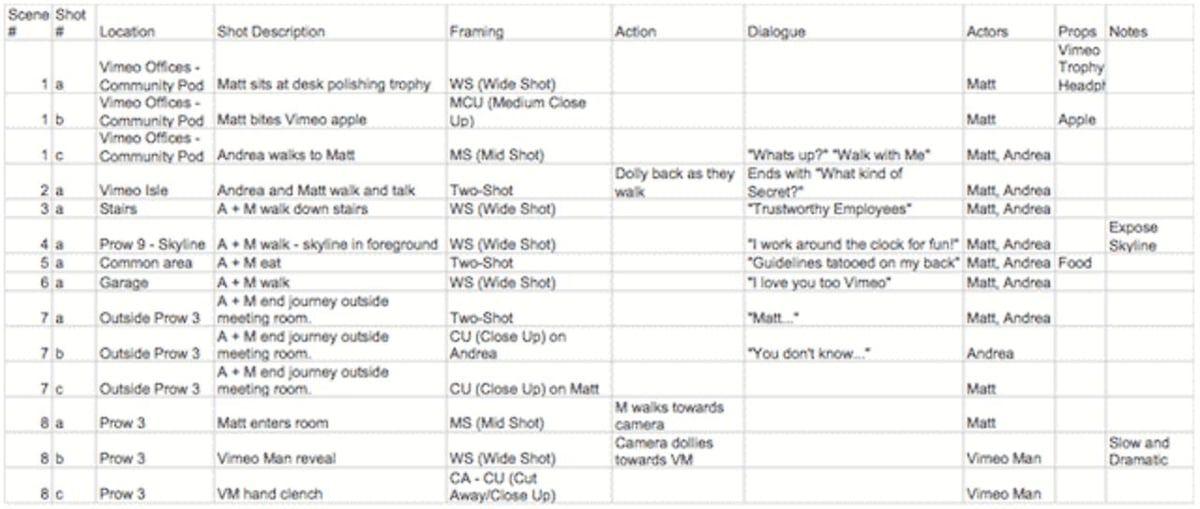 Making a Shot List Pinterest Shot list and Films - shot list template