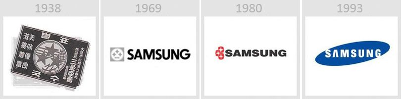 samsung logo history frm221 pinterest logos and technology logo