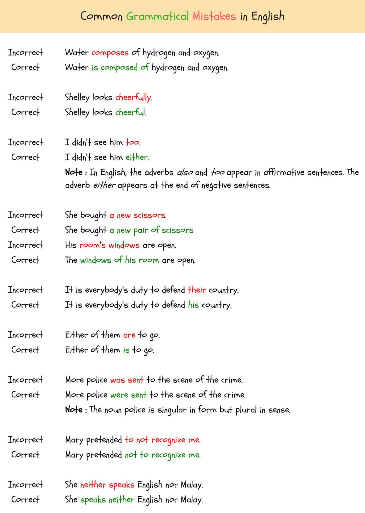 150 Common Grammatical Errors In English Esl Buzz