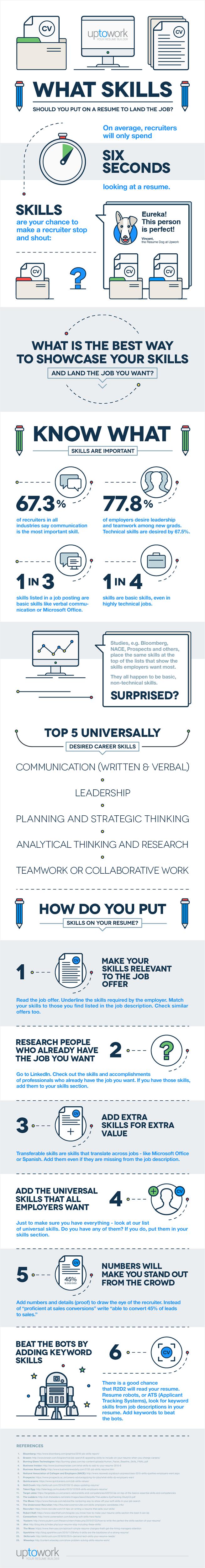 Get recruiters\' attention in 6 easy steps | Busco trabajo, Boj y ...