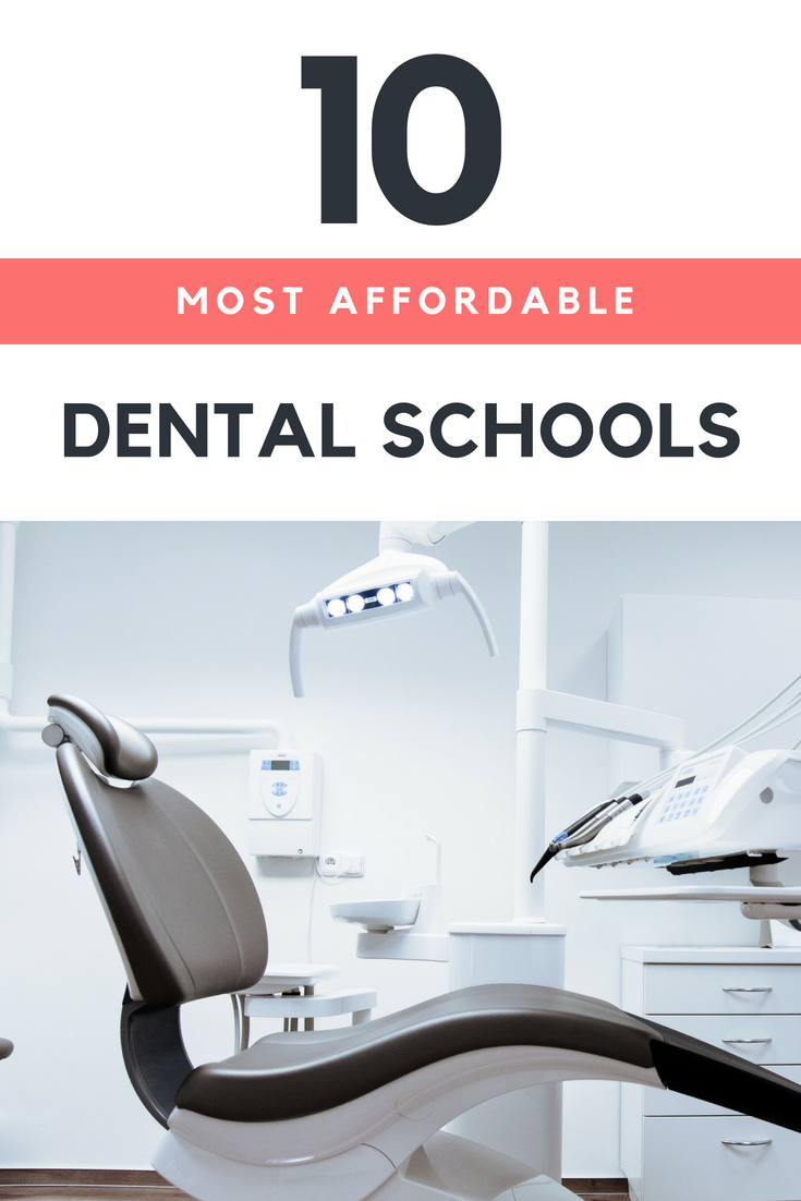 Essential Financial Tips for Prospective Dentists Dental
