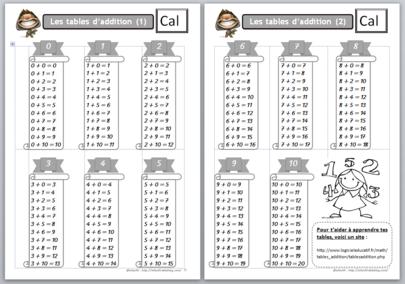 Les tables d 39 addition edel table - Table de division a imprimer ...