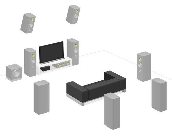 Sony 2 1ch Soundbar With Bluetooth Sound Bar Home Tv Home Cinemas