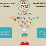 موقع التوجيهي وزارة التربية والتعليم الاردنية لإعلان نتائج شهادة الثانوية العامة 2017 Pincode