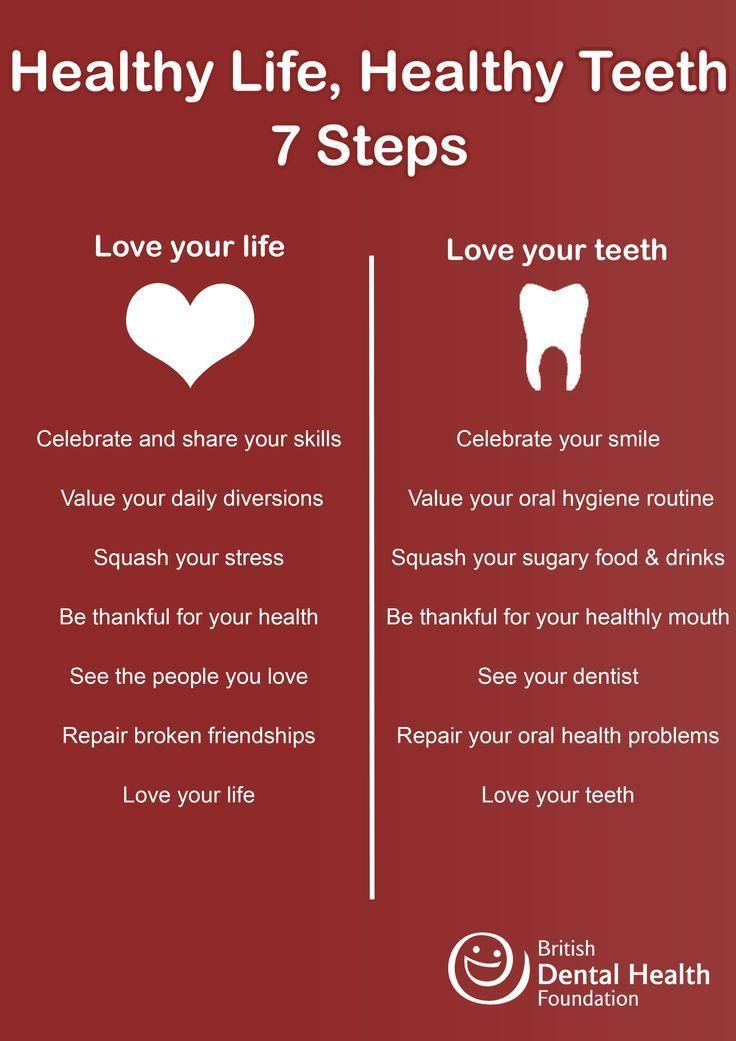 Untidy Dental Bridge Dr. Who TeethWhiteningPens