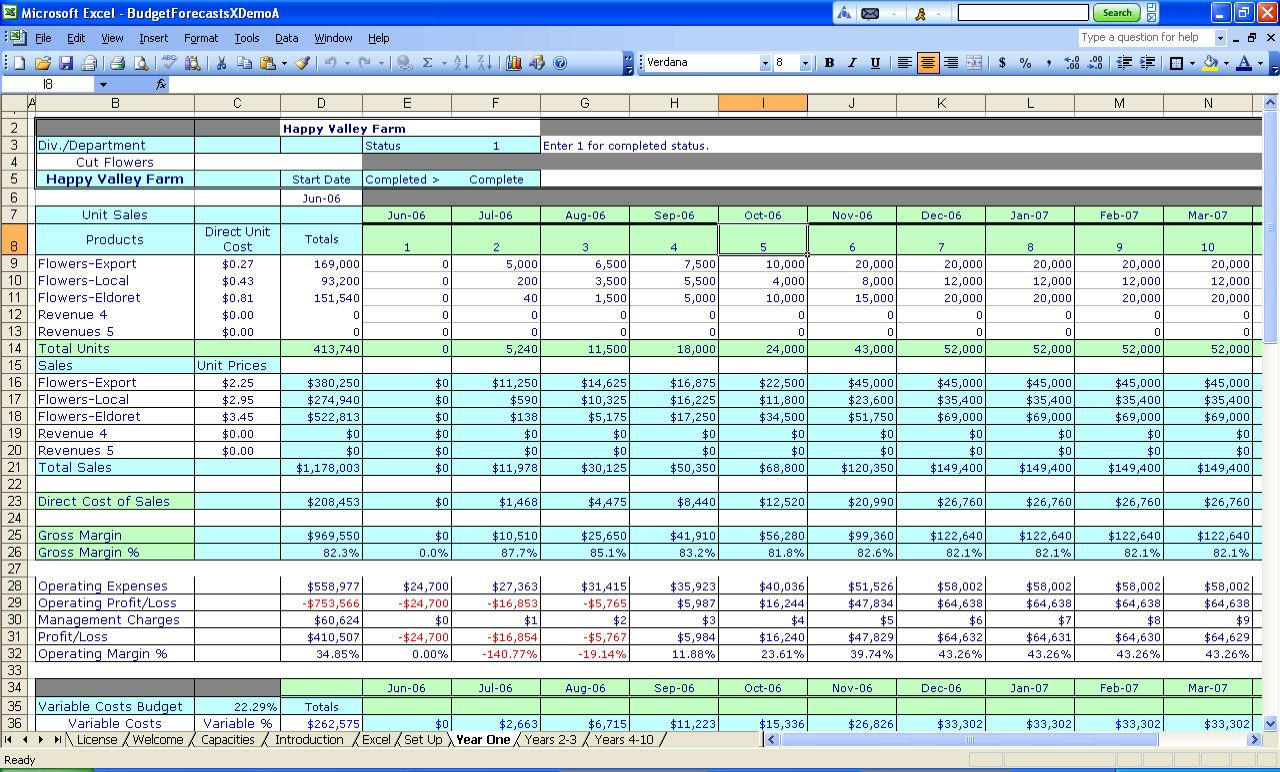 spreadsheets | Budgeting Spreadsheets for Excel, Millennium Software ...