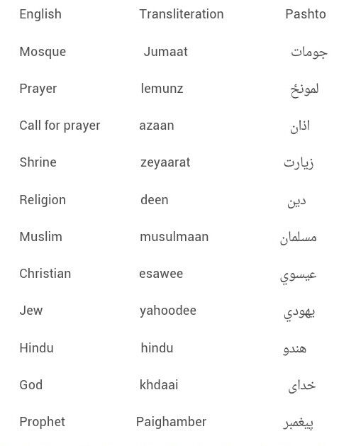 Pashto language | Wanna learn Pashto :P | English language