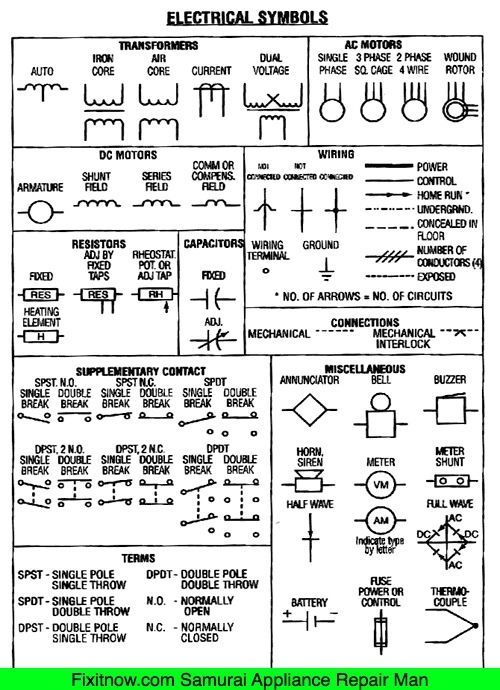 Schematic symbols chart electrical symbols on wiring and schematic symbols chart electrical symbols on wiring and schematic diagrams greentooth Gallery